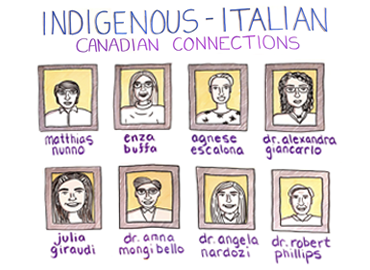 Portrait illustrations of Canadian Connections members.