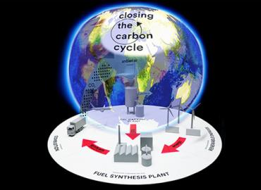 """Image """"closing the carbon cycle"""""""